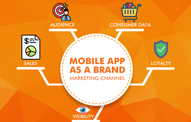 App as a brand: why should brands go mobile